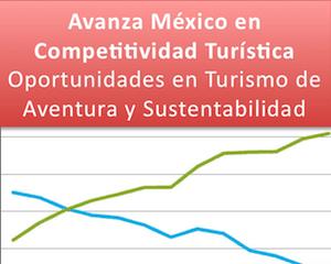 http://adventuremexico.travel/wp-content/uploads/2015/05/competitividad-turistica-mexico-aventura.png