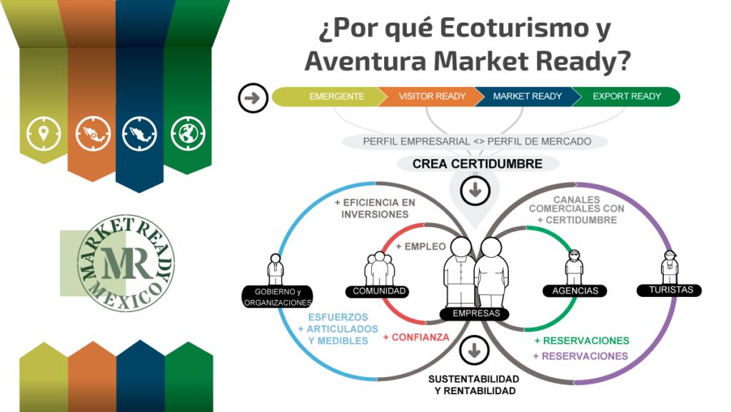 poster market ready mexico